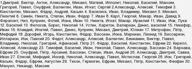Степан в святцах