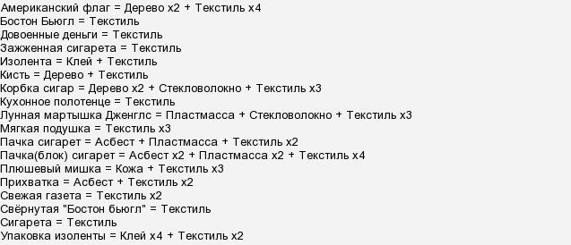 Fallaut 4 чит коды