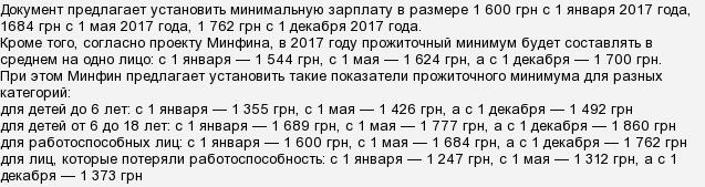 Какой размер минимальной зарплаты и прожиточного минимума в 2017 в Украине?
