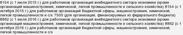 Чубарова, Российская мрот включает районный коэффициент экономист или