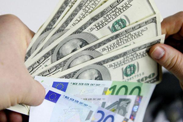 Курс доллара август 2008