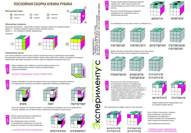 Как собрать кубика рубика